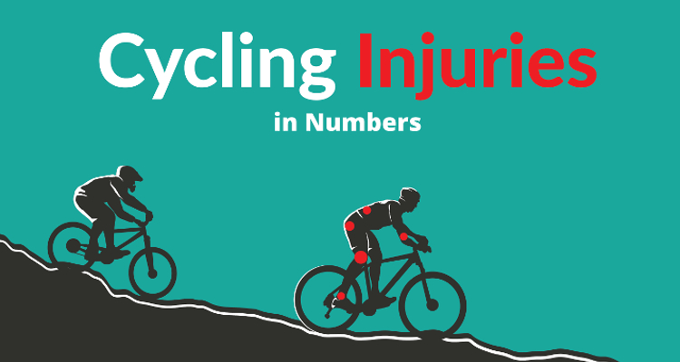 Cycling Injuries in Numbers
