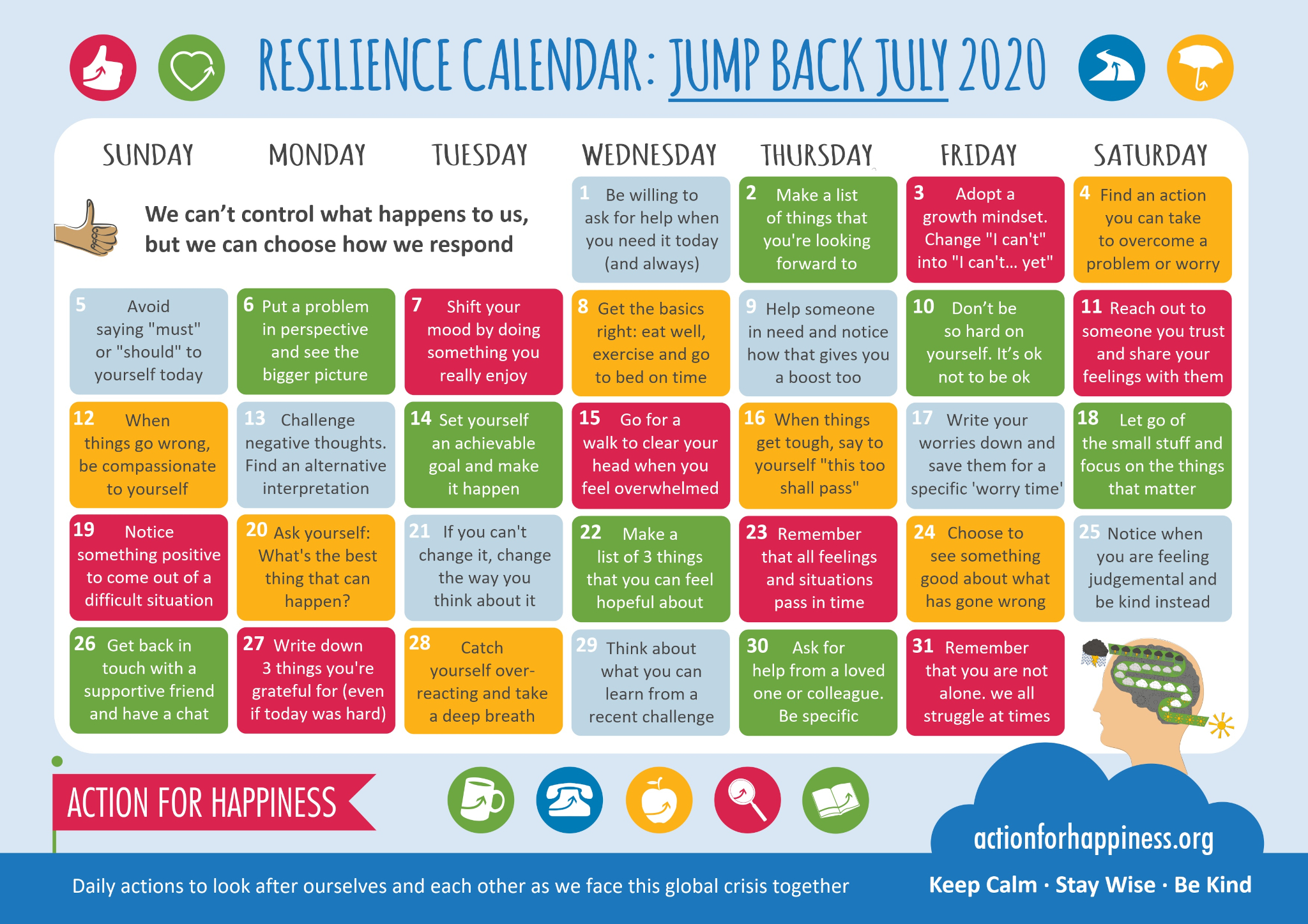 Simple Ideas for Building Emotional Resilience